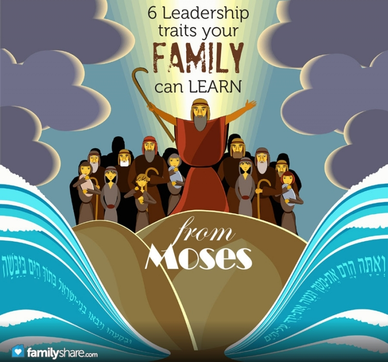 Essay About Leadership Characteristics Of Joshua - image 9
