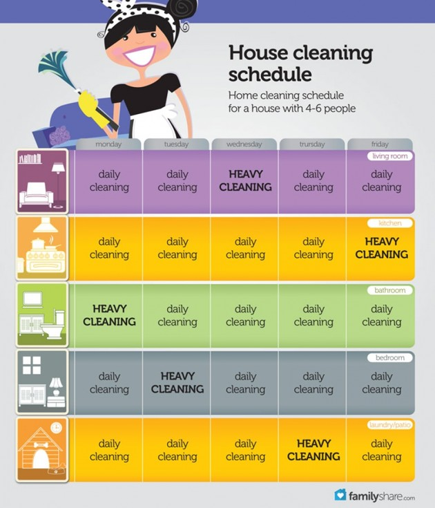 How to plan to clean your house